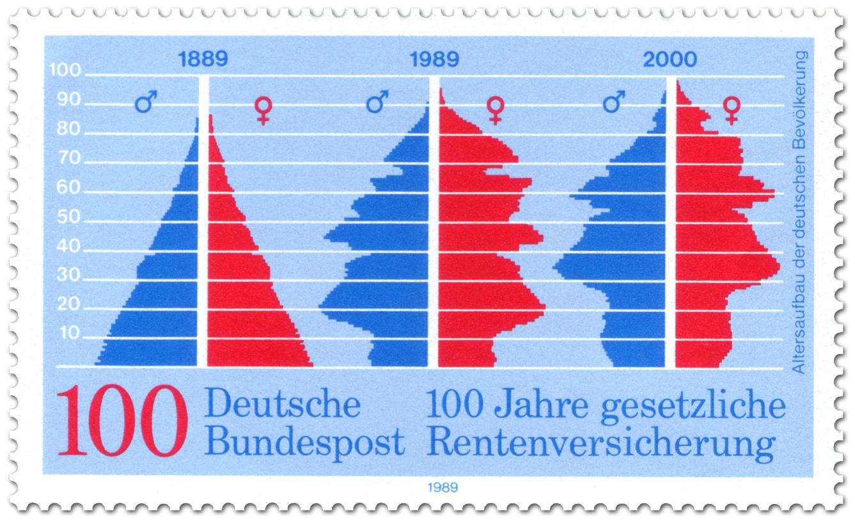 100 Jahre Gesetzliche Rentenversicherung Briefmarke 1989
