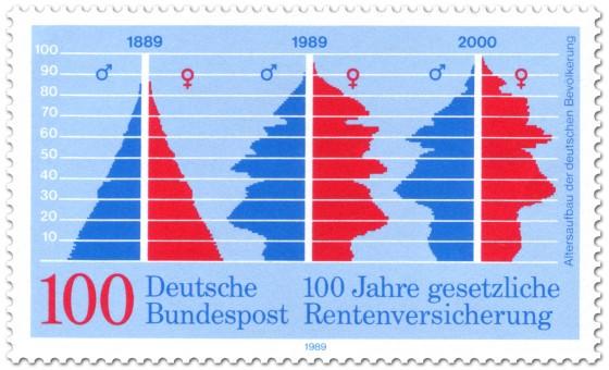 Briefmarke: 100 Jahre Gesetzliche Rentenversicherung